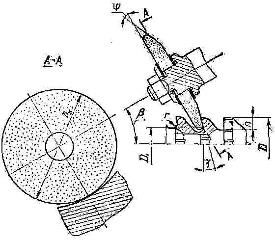 Схема заточки круглой протяжки