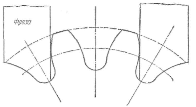 фрезы торцовые с механическим креплением многогранных пластин