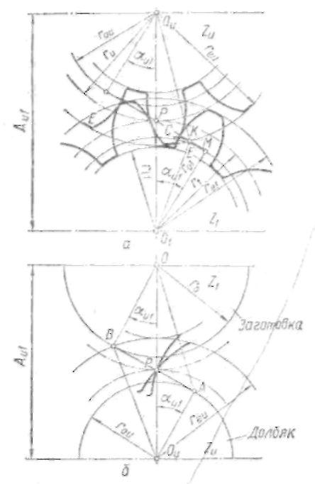 Схема проверки конструкции