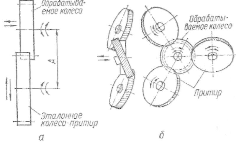 притирки зубчатых колес
