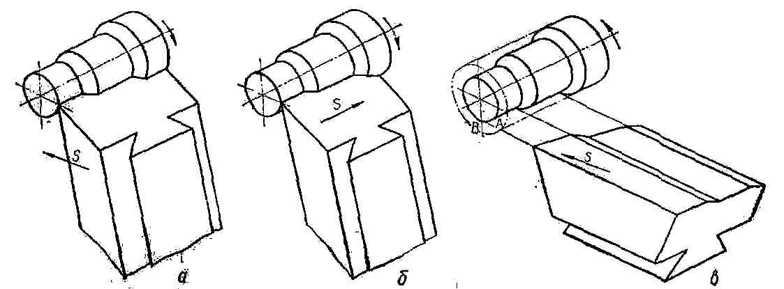 Типы фасонных резцов