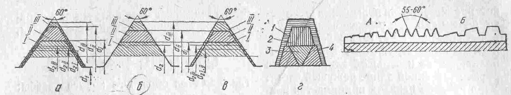 Рис. 169. Схемы распределения нагрузки на метчики в комплекте